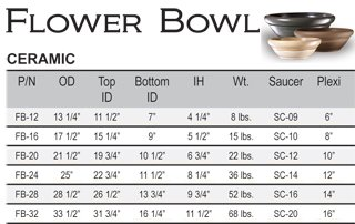 Flower Bowl sizes - Ceramic