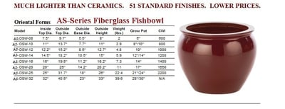 Fiberglass Oriental Fishbowl - AS-series
