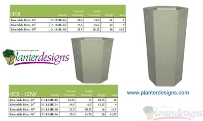Hex Planter (HX-RHE)