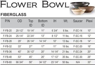 Flower bowl sizes-fiberglass